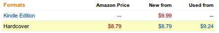 Kindle is more expensive